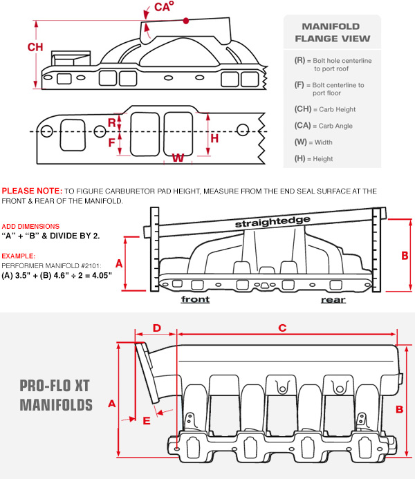 Edelbrock Intake Manifold Reference Dimensions