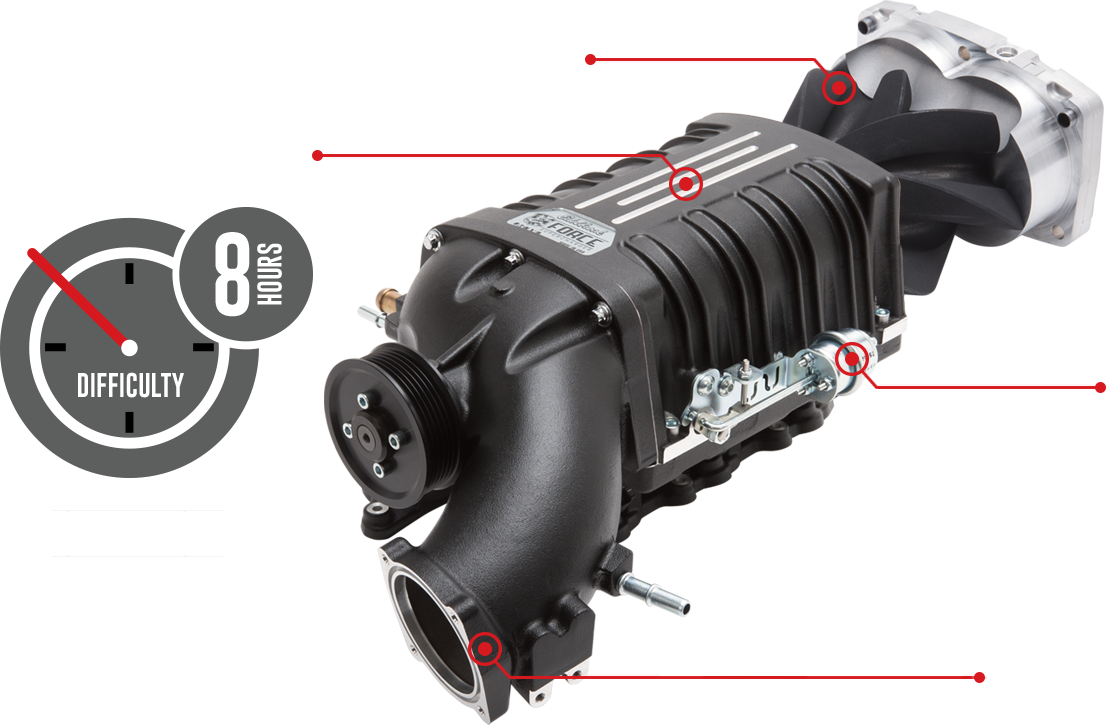 Edelbrock Jeep JK / JL Supercharger Systems